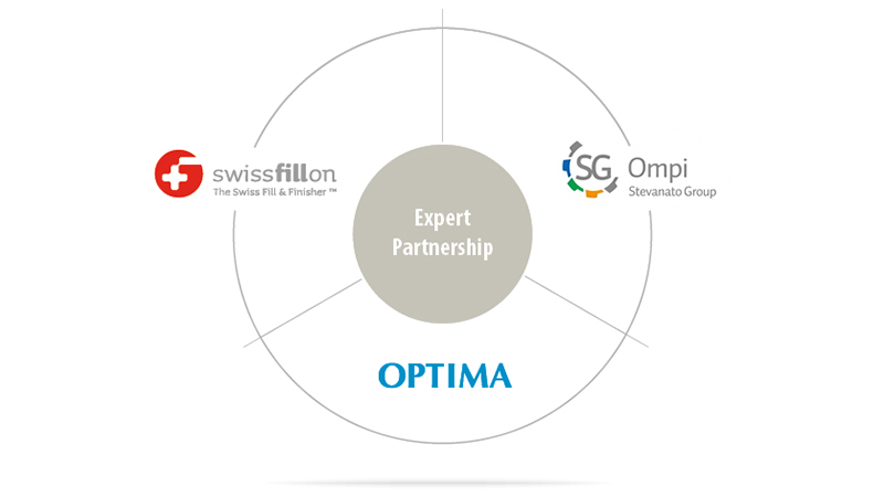 Expert Partnership - Swissfillon, Ompi & OPTIMA